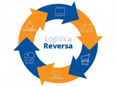 Sancionada Lei (RJ) que cria Sistema Estadual Logística reversa de Embalagens